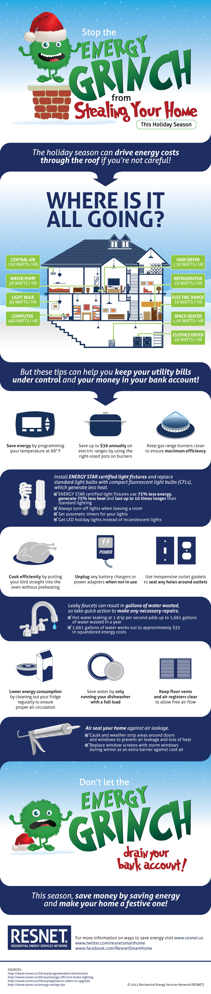 Infographic showing how to reduce energy consumption and save money!