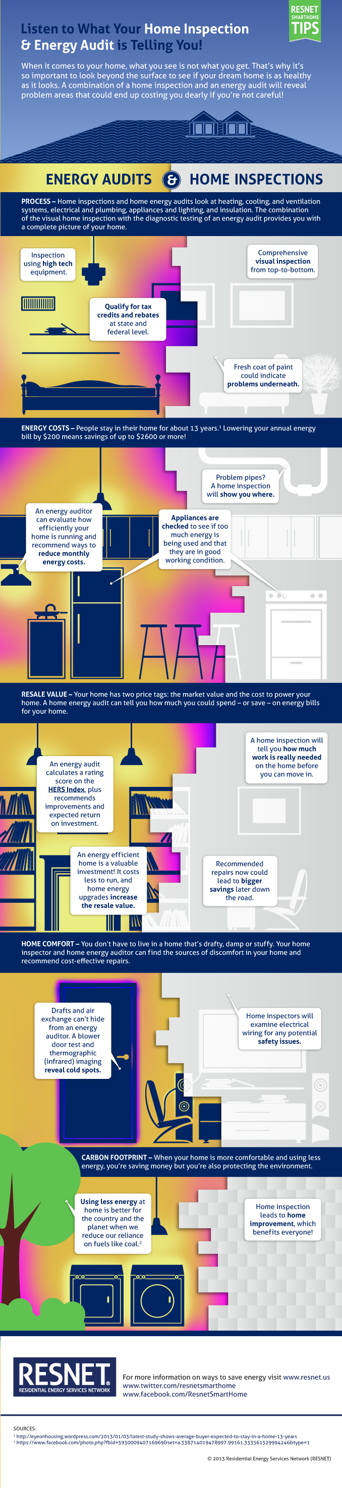 Home Inspection and Home Energy Audit Infographic