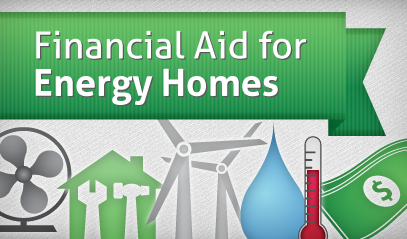 Banner stating title of infographic - Financial Aid For Energy Homes