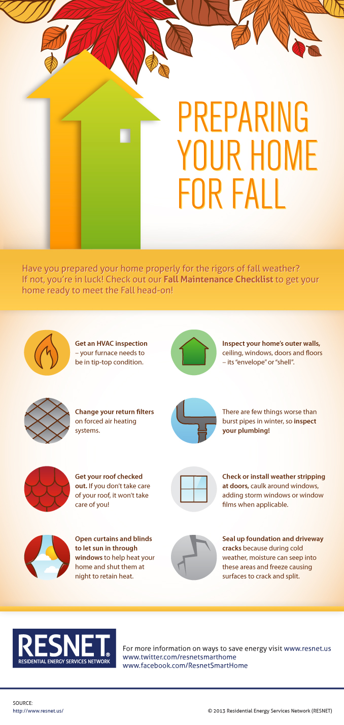 Preparing Your Home For Fall Infographic